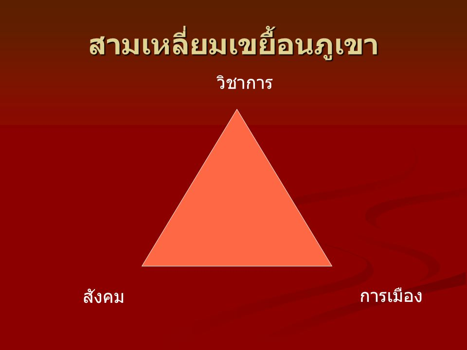 สามเหลี่ยมเขยื้อนภูเขา สังคม วิชาการ การเมือง