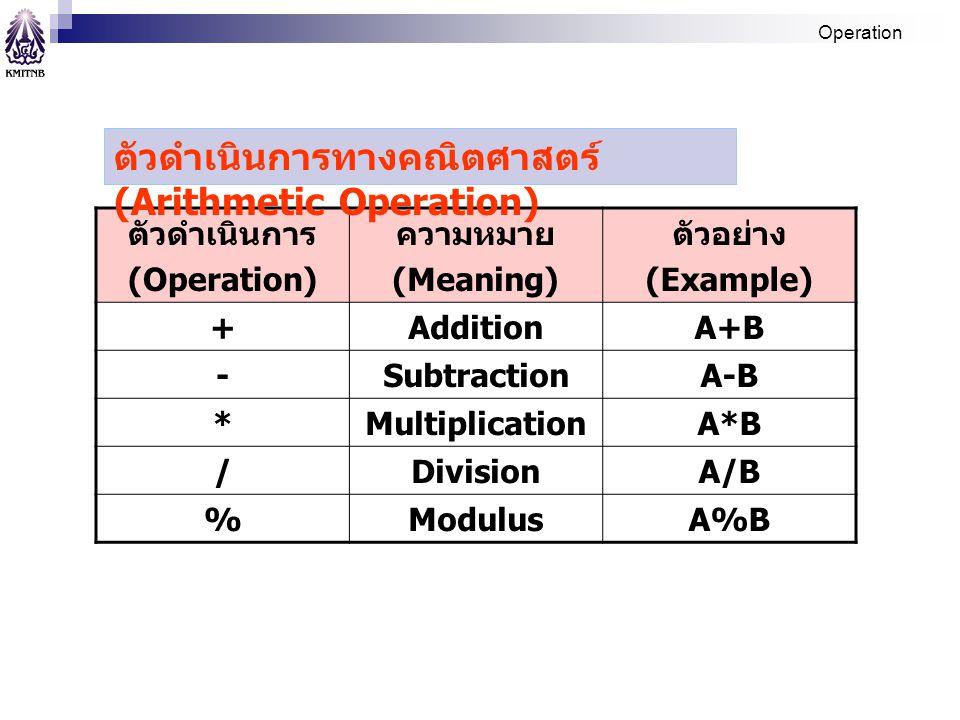 ตัวดำเนินการ (Operation) ความหมาย (Meaning) ตัวอย่าง (Example) +AdditionA+B -SubtractionA-B *MultiplicationA*B /DivisionA/B %ModulusA%B ตัวดำเนินการทา