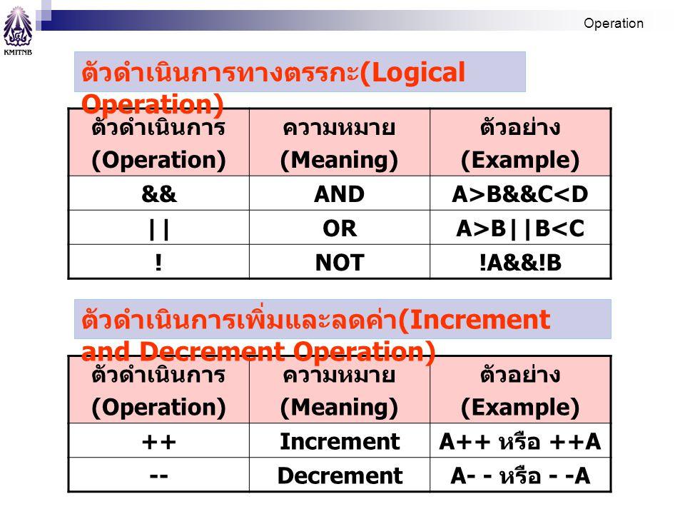 ตัวดำเนินการ (Operation) ความหมาย (Meaning) ตัวอย่าง (Example) &&ANDA>B&&C<D ||ORA>B||B<C !NOT!A&&!B ตัวดำเนินการทางตรรกะ (Logical Operation) ตัวดำเนิ