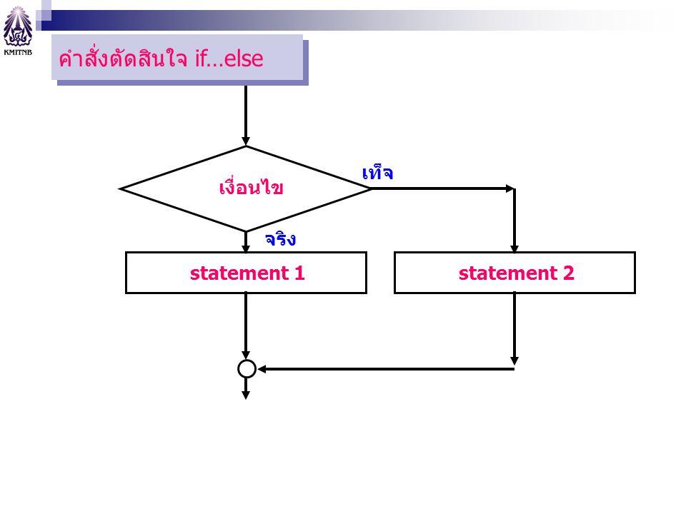 ตัวอย่างการใช้งาน if…else #include int main() { int n, d; cout << Enter two integers: ; cin >> n >> d; if (n>=d) cout << n << is greater than << d << endl; else cout << n << is less than << d << endl; return 0; }
