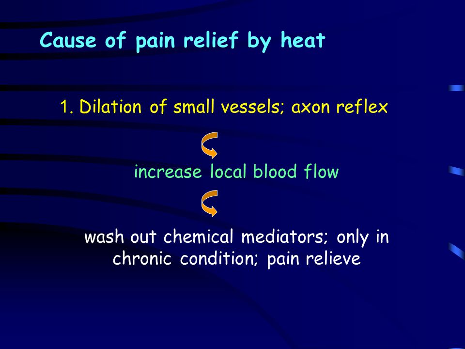 1. Dilation of small vessels; axon reflex increase local blood flow wash out chemical mediators; only in chronic condition; pain relieve Cause of pain