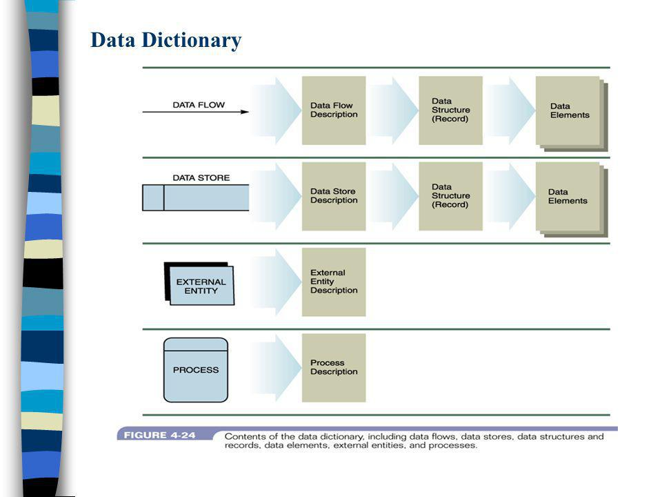 Data Dictionary