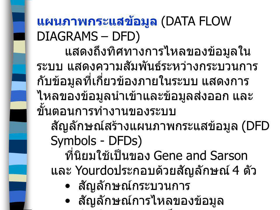 แผนภาพกระแสข้อมูล (DATA FLOW DIAGRAMS – DFD) แสดงถึงทิศทางการไหลของข้อมูลใน ระบบ แสดงความสัมพันธ์ระหว่างกระบวนการ กับข้อมูลที่เกี่ยวข้องภายในระบบ แสดง