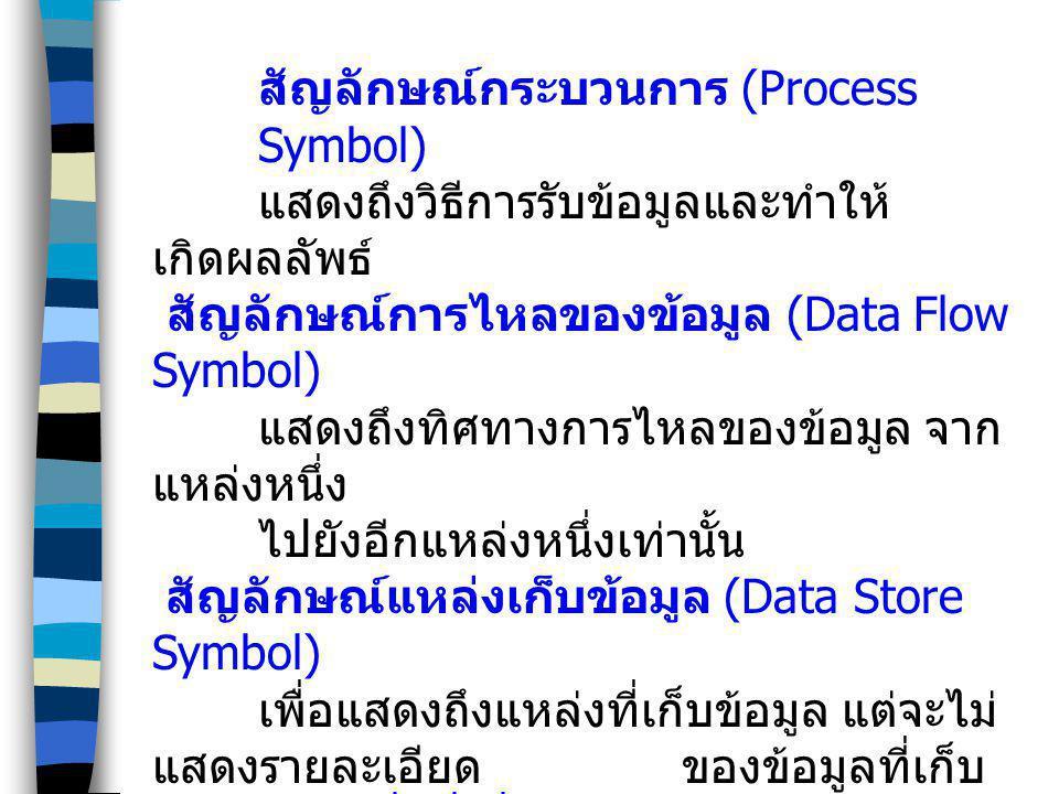 สัญลักษณ์กระบวนการ (Process Symbol) แสดงถึงวิธีการรับข้อมูลและทำให้ เกิดผลลัพธ์ สัญลักษณ์การไหลของข้อมูล (Data Flow Symbol) แสดงถึงทิศทางการไหลของข้อม