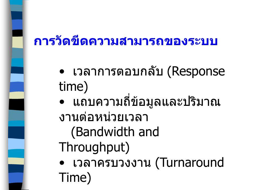การวัดขีดความสามารถของระบบ เวลาการตอบกลับ (Response time) แถบความถี่ข้อมูลและปริมาณ งานต่อหน่วยเวลา (Bandwidth and Throughput) เวลาครบวงงาน (Turnaroun