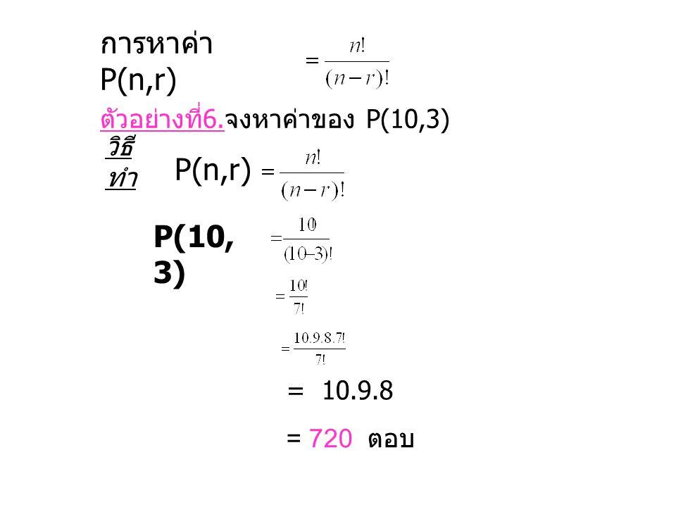 การหาค่า P(n,r) ตัวอย่างที่ 6. จงหาค่าของ P(10,3) วิธี ทำ P(n,r) P(10, 3) = 10.9.8 = 720 ตอบ