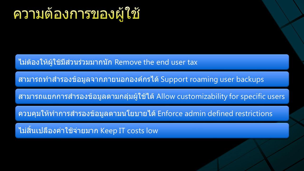 ไม่ต้องให้ผู้ใช้มีส่วนร่วมมากนัก Remove the end user tax สามารถทำสำรองข้อมูลจากภายนอกองค์กรได้ Support roaming user backups สามารถแยกการสำรองข้อมูลตามกลุ่มผู้ใช้ได้ Allow customizability for specific users ควบคุมให้ทำการสำรองข้อมูลตามนโยบายได้ Enforce admin defined restrictions ไม่สิ้นเปลืองค่าใช้จ่ายมาก Keep IT costs low