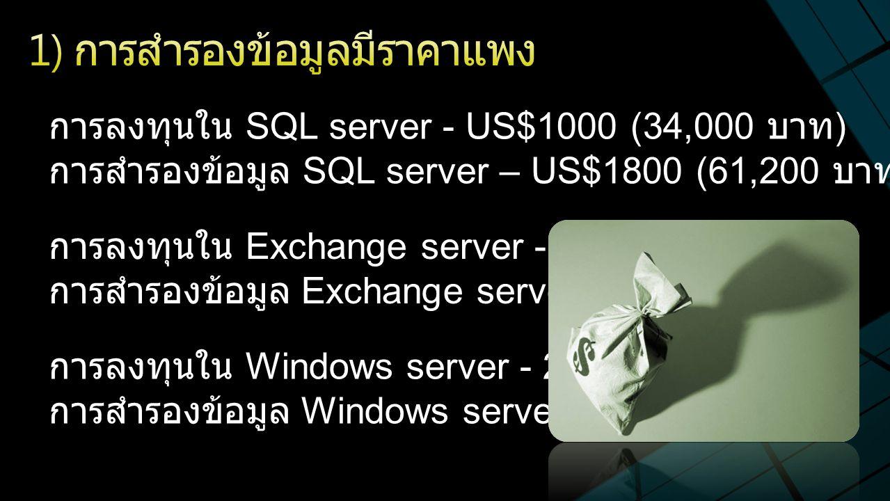การลงทุนใน SQL server - US$1000 (34,000 บาท ) การสำรองข้อมูล SQL server – US$1800 (61,200 บาท ) การลงทุนใน Exchange server - 34,000 บาท การสำรองข้อมูล Exchange server – 61,200 บาท การลงทุนใน Windows server - 28,000 บาท การสำรองข้อมูล Windows server – 40,000 บาท