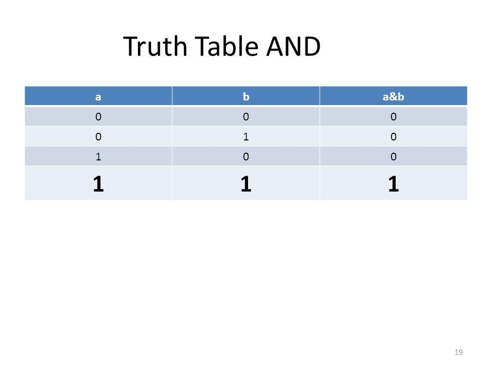 Truth Table AND aba&b 000 010 100 111 19