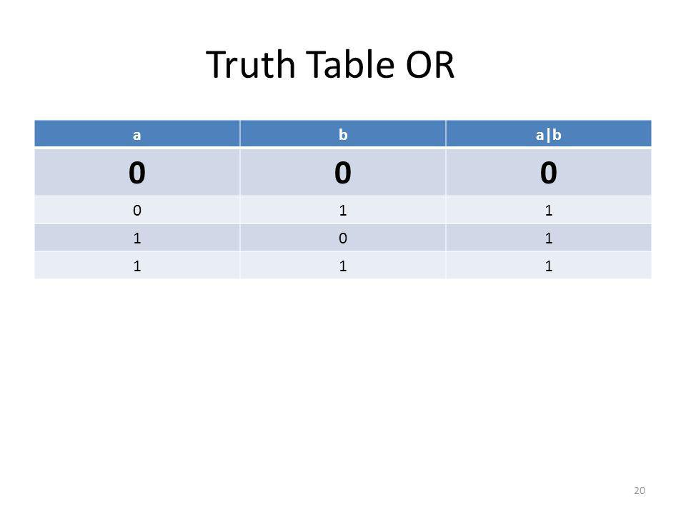 Truth Table OR aba|b 000 011 101 111 20