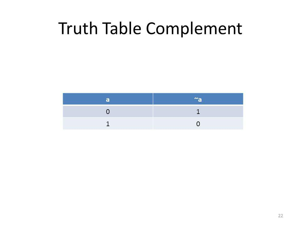 Truth Table Complement 22 a~a 01 10