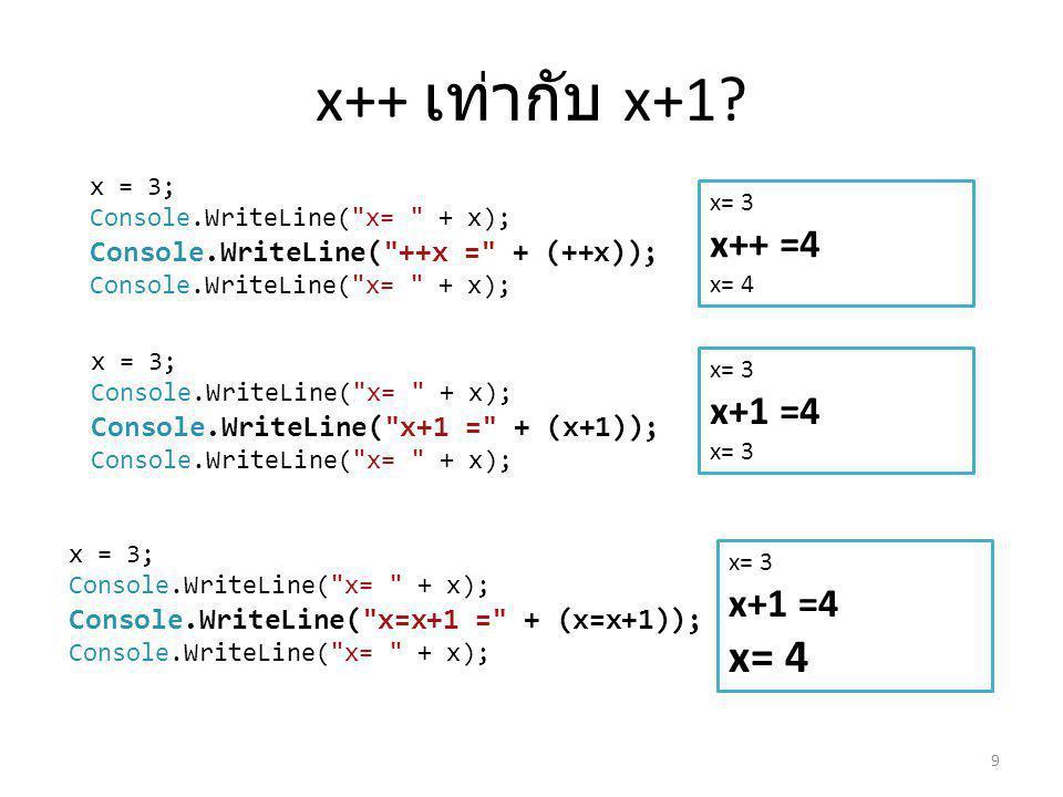 x++ เท่ากับ x+1.