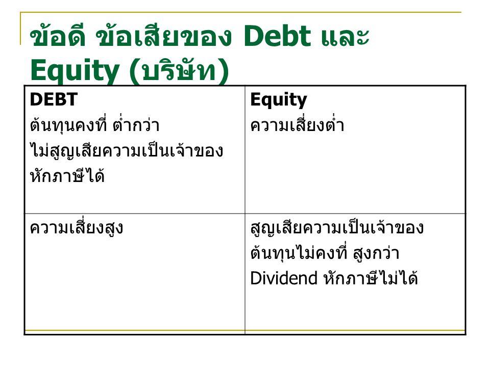ข้อดี ข้อเสียของ Debt และ Equity ( บริษัท ) DEBT ต้นทุนคงที่ ต่ำกว่า ไม่สูญเสียความเป็นเจ้าของ หักภาษีได้ Equity ความเสี่ยงต่ำ ความเสี่ยงสูงสูญเสียความเป็นเจ้าของ ต้นทุนไม่คงที่ สูงกว่า Dividend หักภาษีไม่ได้