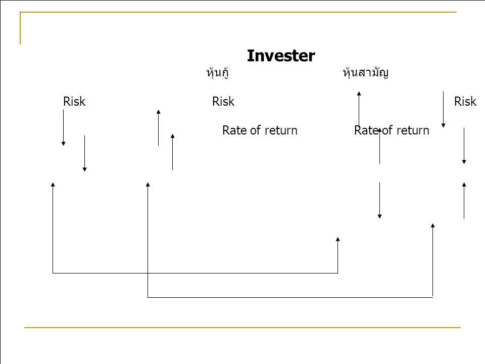 Invester Company หุ้นกู้ หุ้นสามัญ DebtEquity Risk RiskRisk Risk Rate of return Rate of return Rate of return Rate of return Kd Ke