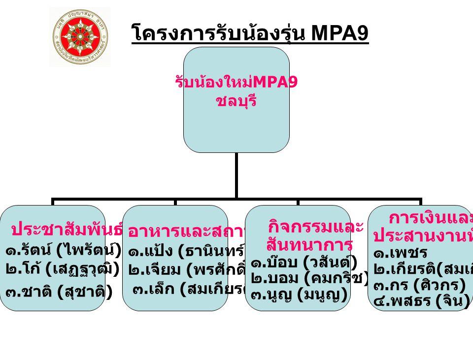 โครงการรับน้องรุ่น MPA9 ชลบุรี รับน้องใหม่ MPA9 ชลบุรี ประชาสัมพันธ์ ๑. รัตน์ ( ไพรัตน์ ) ๒. โก้ ( เสฏฐวุฒิ ) ๓. ชาติ ( สุชาติ ) อาหารและสถานที่ ๑. แป