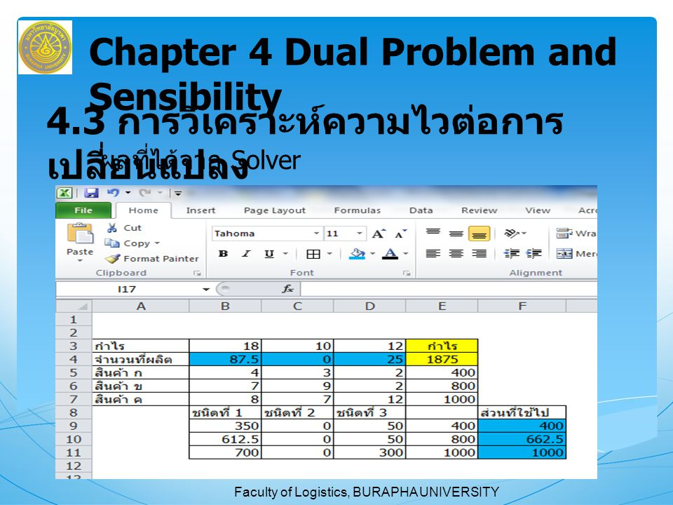 Faculty of Logistics, BURAPHA UNIVERSITY 4.3 การวิเคราะห์ความไวต่อการ เปลี่ยนแปลง Chapter 4 Dual Problem and Sensibility ผลที่ได้จาก Solver