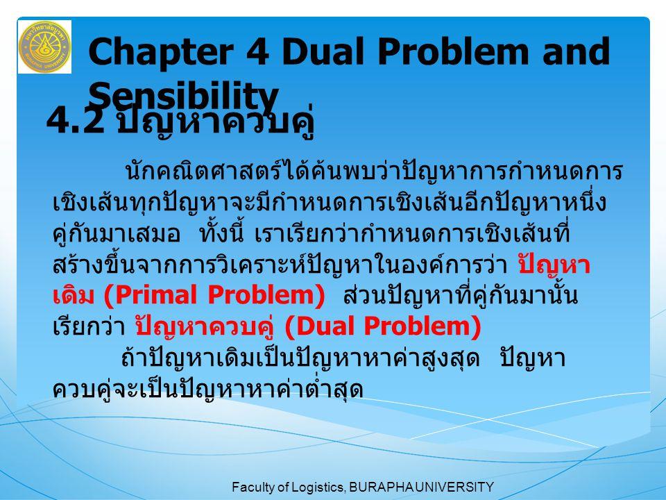 Faculty of Logistics, BURAPHA UNIVERSITY 4.2 ปัญหาควบคู่ นักคณิตศาสตร์ได้ค้นพบว่าปัญหาการกำหนดการ เชิงเส้นทุกปัญหาจะมีกำหนดการเชิงเส้นอีกปัญหาหนึ่ง คู