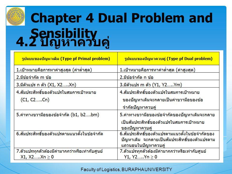 Faculty of Logistics, BURAPHA UNIVERSITY 4.3 การวิเคราะห์ความไวต่อการ เปลี่ยนแปลง Chapter 4 Dual Problem and Sensibility Sensitivity Report
