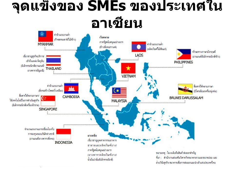 จุดแข็งของ SMEs ของประเทศใน อาเซียน
