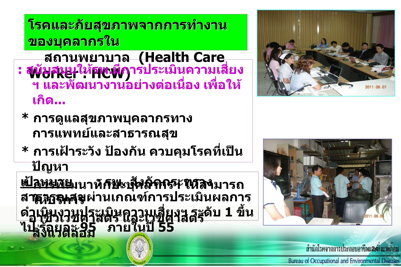 24 โรคและภัยสุขภาพจากการทำงาน ของบุคลากรใน สถานพยาบาล (Health Care Worker : HCW) สถานพยาบาล (Health Care Worker : HCW) : สนับสนุนให้รพ. มีการประเมินคว