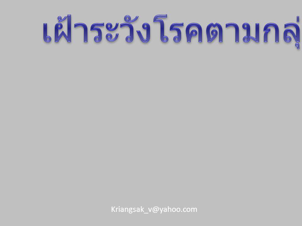 Kriangsak_v@yahoo.com