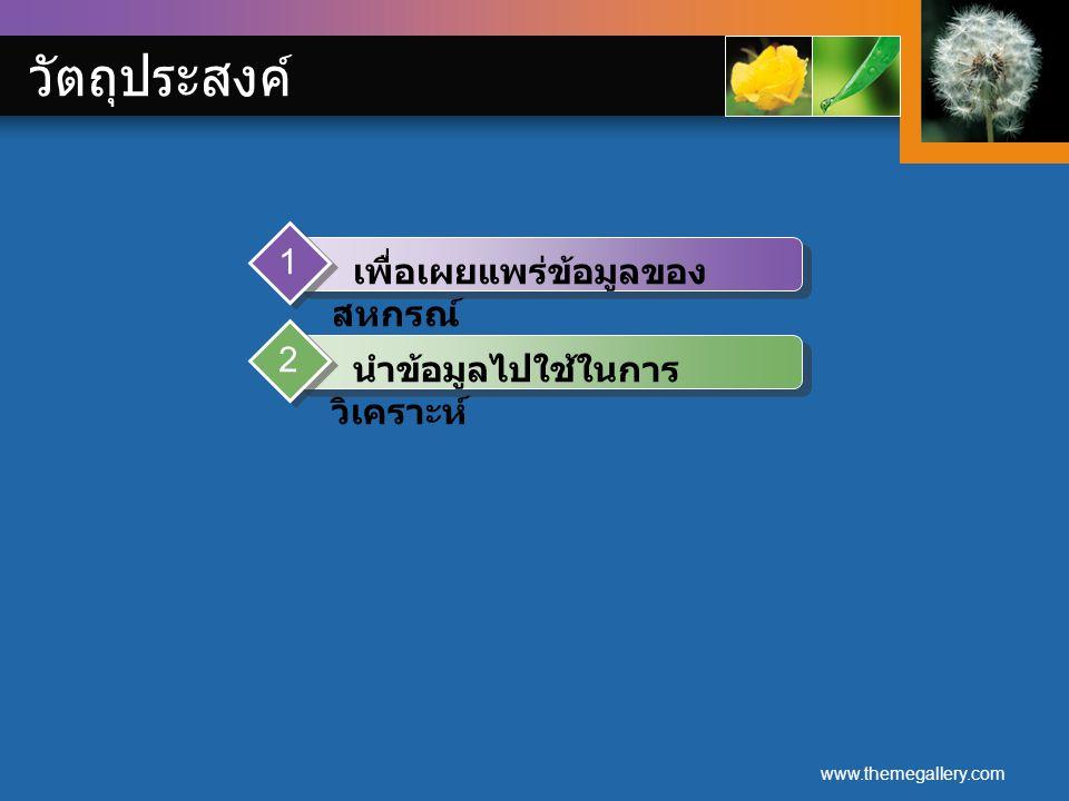 www.themegallery.com วัตถุประสงค์ เพื่อเผยแพร่ข้อมูลของ สหกรณ์ 1 นำข้อมูลไปใช้ในการ วิเคราะห์ 2