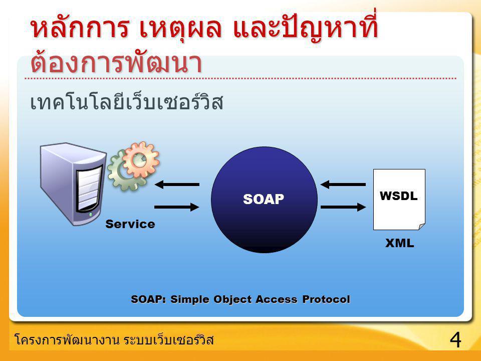 4 โครงการพัฒนางาน ระบบเว็บเซอร์วิส เทคโนโลยีเว็บเซอร์วิส หลักการ เหตุผล และปัญหาที่ ต้องการพัฒนา SOAP: Simple Object Access Protocol SOAP WSDL Service