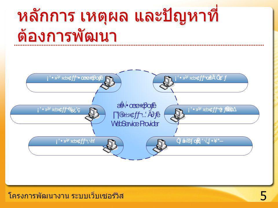 5 โครงการพัฒนางาน ระบบเว็บเซอร์วิส หลักการ เหตุผล และปัญหาที่ ต้องการพัฒนา