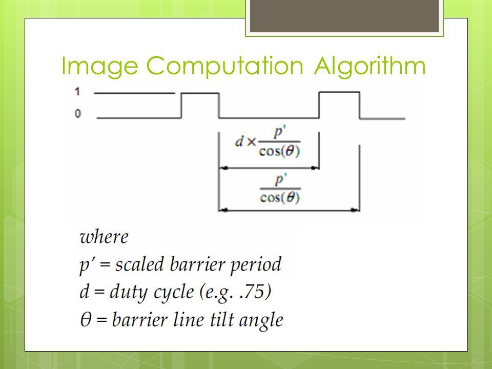 Image Computation Algorithm