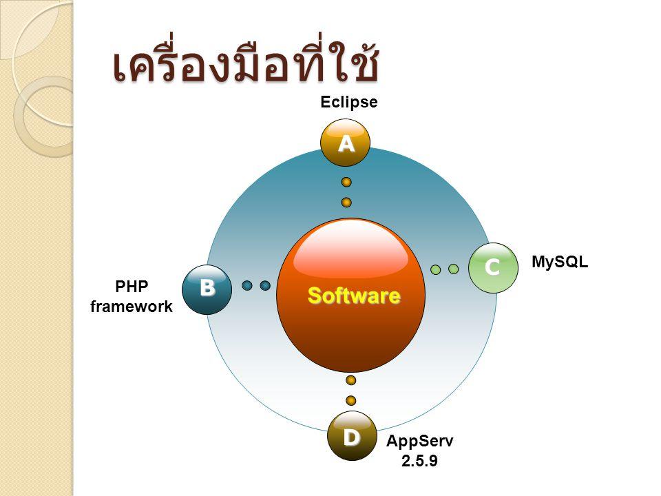 เครื่องมือที่ใช้ Software A D C B Eclipse MySQL AppServ 2.5.9 PHP framework
