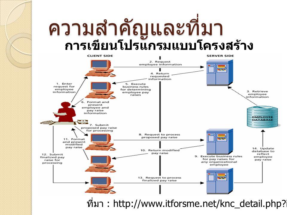 ความสำคัญและที่มา ที่มา : http://www.itforsme.net/knc_detail.php?id=257 การเขียนโปรแกรมแบบโครงสร้าง