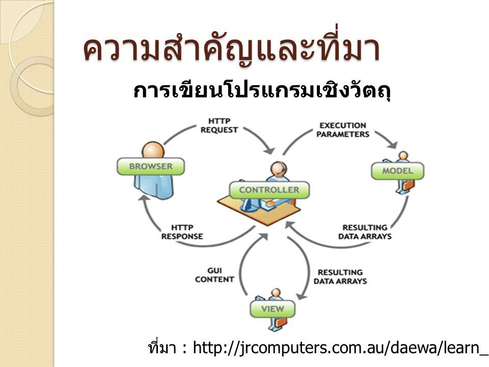 ความสำคัญและที่มา การเขียนโปรแกรมเชิงวัตถุ ที่มา : http://jrcomputers.com.au/daewa/learn_php_mvc.html