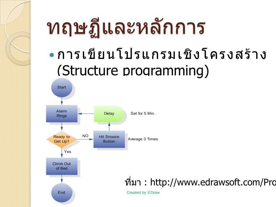 ทฤษฏีและหลักการ การเขียนโปรแกรมเชิงโครงสร้าง (Structure programming) ที่มา : http://www.edrawsoft.com/Program-Structure.php