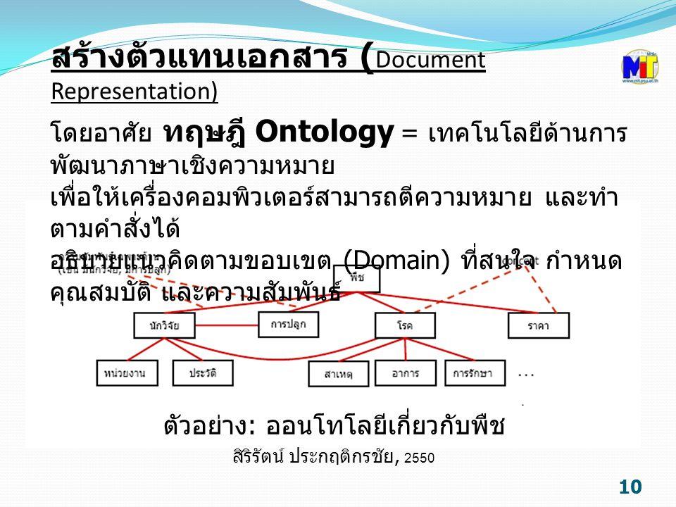 สร้างตัวแทนเอกสาร ( Document Representation) โดยอาศัย ทฤษฎี Ontology = เทคโนโลยีด้านการ พัฒนาภาษาเชิงความหมาย เพื่อให้เครื่องคอมพิวเตอร์สามารถตีความหมาย และทำ ตามคำสั่งได้ อธิบายแนวคิดตามขอบเขต (Domain) ที่สนใจ กำหนด คุณสมบัติ และความสัมพันธ์ สิริรัตน์ ประกฤติกรชัย, 2550 ตัวอย่าง : ออนโทโลยีเกี่ยวกับพืช 10