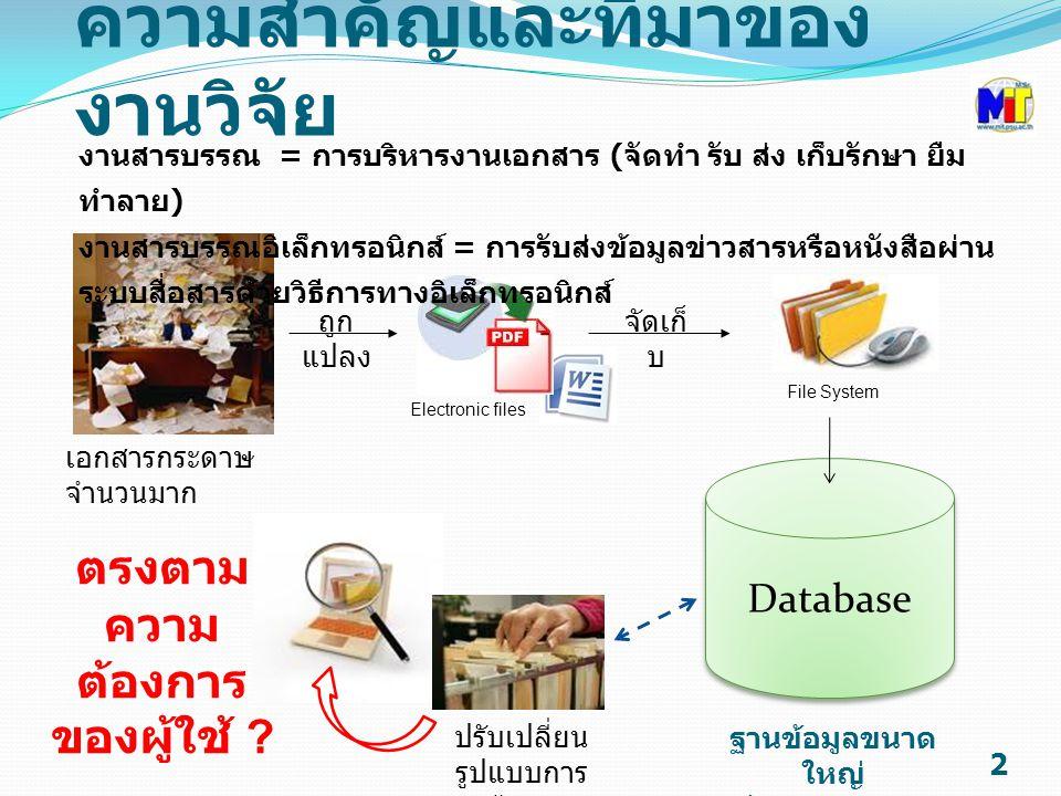 ความสำคัญและที่มาของ งานวิจัย เอกสารกระดาษ จำนวนมาก ถูก แปลง จัดเก็ บ Electronic files File System ปรับเปลี่ยน รูปแบบการ ค้นหา Database งานสารบรรณ = การบริหารงานเอกสาร ( จัดทำ รับ ส่ง เก็บรักษา ยืม ทำลาย ) งานสารบรรณอิเล็กทรอนิกส์ = การรับส่งข้อมูลข่าวสารหรือหนังสือผ่าน ระบบสื่อสารด้วยวิธีการทางอิเล็กทรอนิกส์ ฐานข้อมูลขนาด ใหญ่ มีเอกสารหลาย รูปแบบ ตรงตาม ความ ต้องการ ของผู้ใช้ .