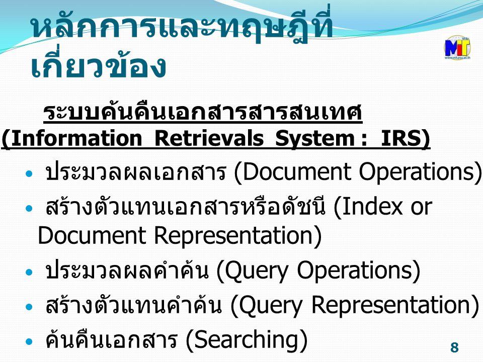 หลักการและทฤษฎีที่ เกี่ยวข้อง ระบบค้นคืนเอกสารสารสนเทศ (Information Retrievals System : IRS) ประมวลผลเอกสาร (Document Operations) สร้างตัวแทนเอกสารหรือดัชนี (Index or Document Representation) ประมวลผลคำค้น (Query Operations) สร้างตัวแทนคำค้น (Query Representation) ค้นคืนเอกสาร (Searching) 8
