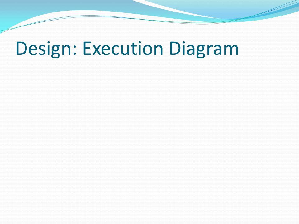 Design: Execution Diagram