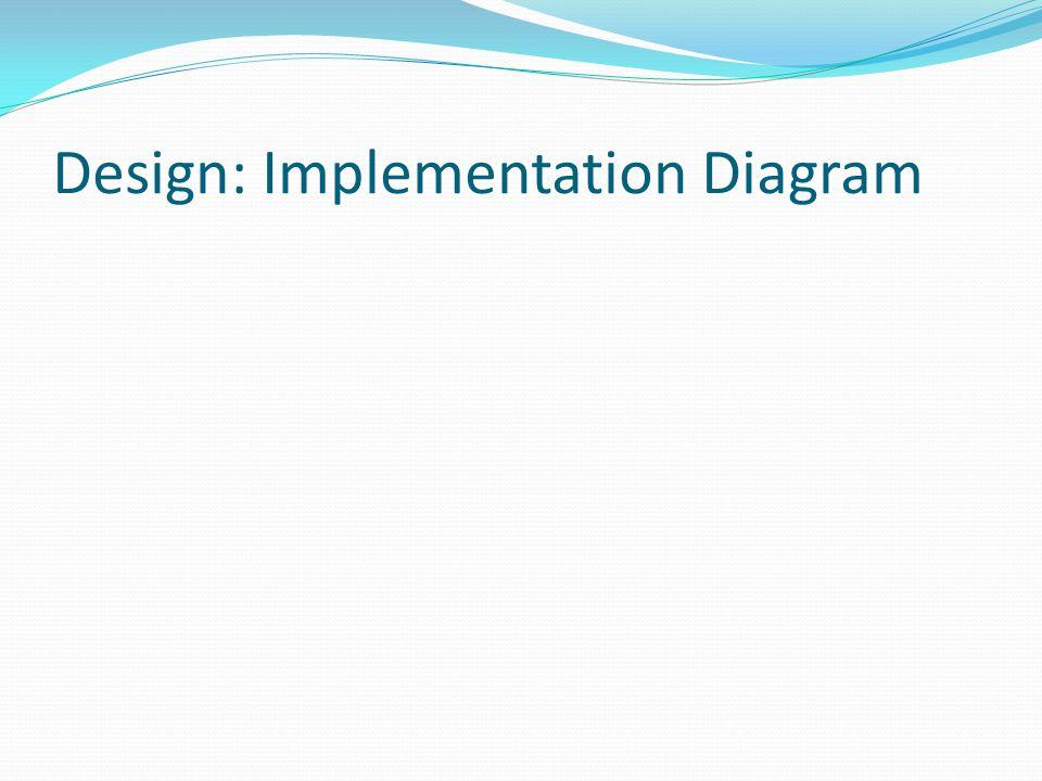 Design: Implementation Diagram