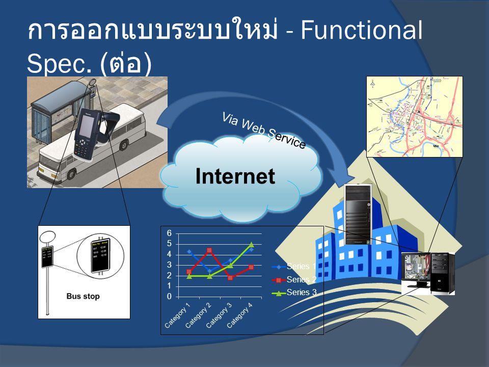 การออกแบบระบบใหม่ - Functional Spec. ( ต่อ ) Internet Via Web Service