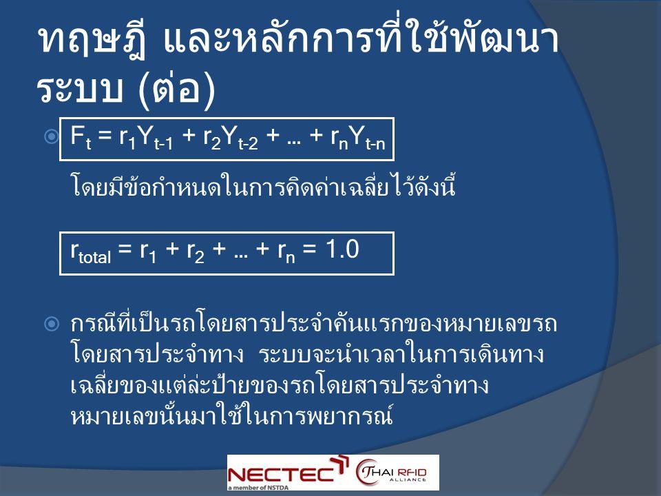 ทฤษฎี และหลักการที่ใช้พัฒนา ระบบ ( ต่อ )  F t = r 1 Y t-1 + r 2 Y t-2 + … + r n Y t-n โดยมีข้อกำหนดในการคิดค่าเฉลี่ยไว้ดังนี้ r total = r 1 + r 2 + …