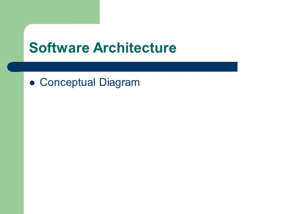 Software Architecture Conceptual Diagram