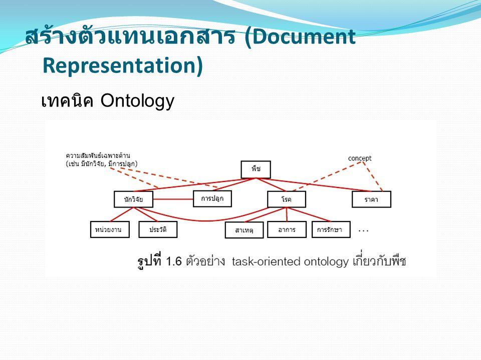 สร้างตัวแทนเอกสาร (Document Representation) เทคนิค Ontology