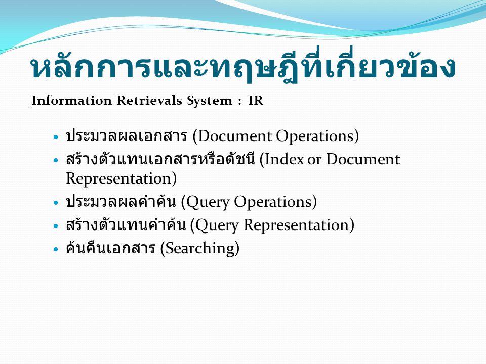 หลักการและทฤษฎีที่เกี่ยวข้อง Information Retrievals System : IR ประมวลผลเอกสาร (Document Operations) สร้างตัวแทนเอกสารหรือดัชนี (Index or Document Rep