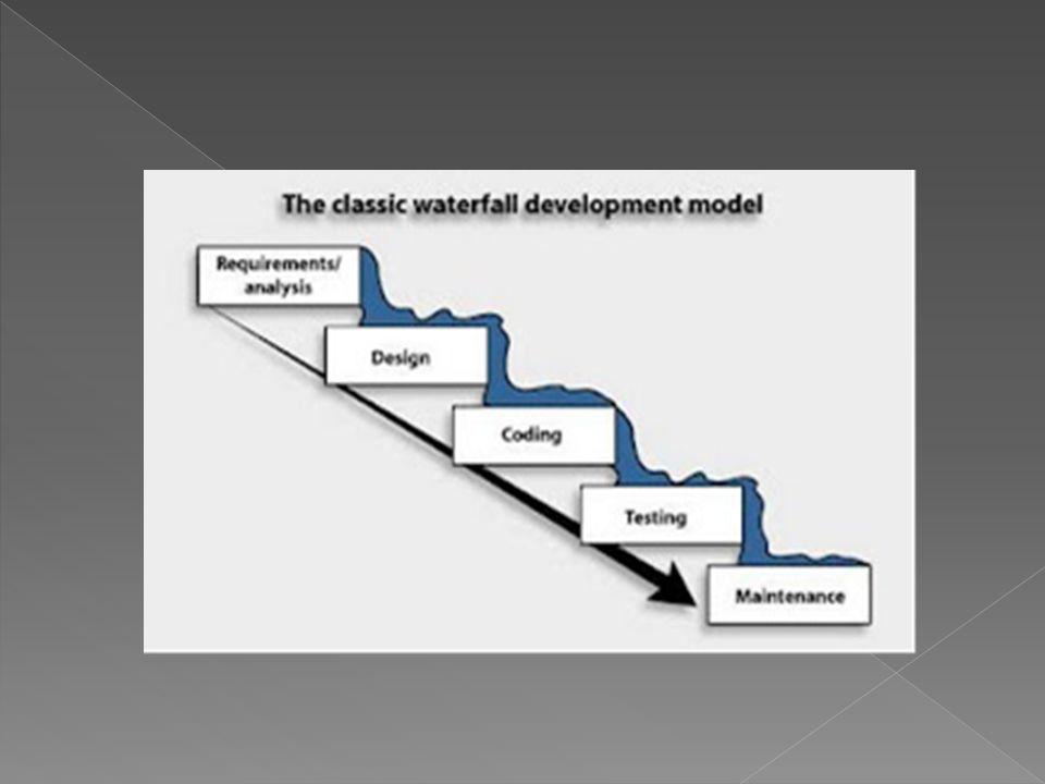  1.ความเหมาะสมทางด้านเทคนิค (Technical Feasibility)  2.