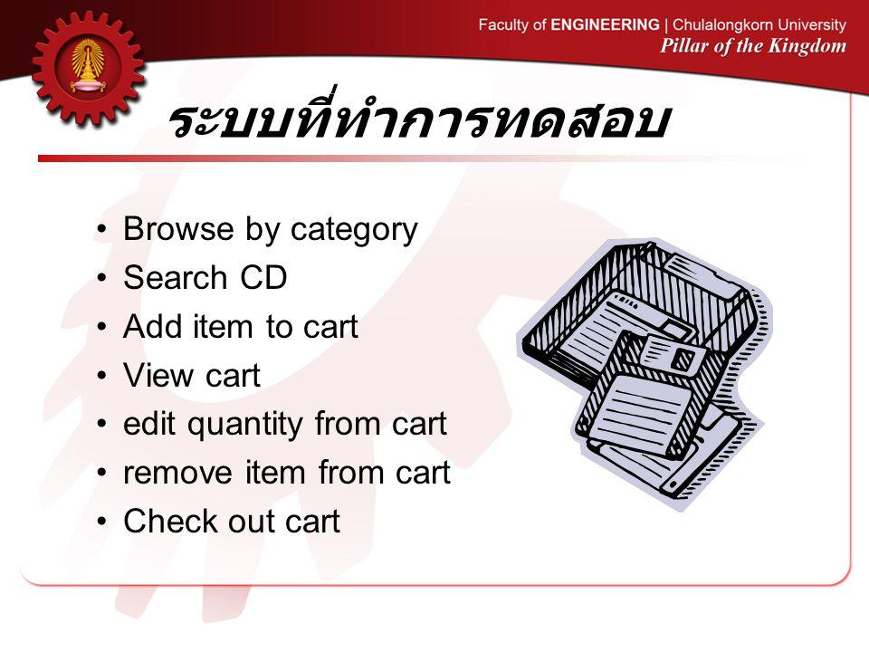 ระบบที่ทำการทดสอบ Browse by category Search CD Add item to cart View cart edit quantity from cart remove item from cart Check out cart