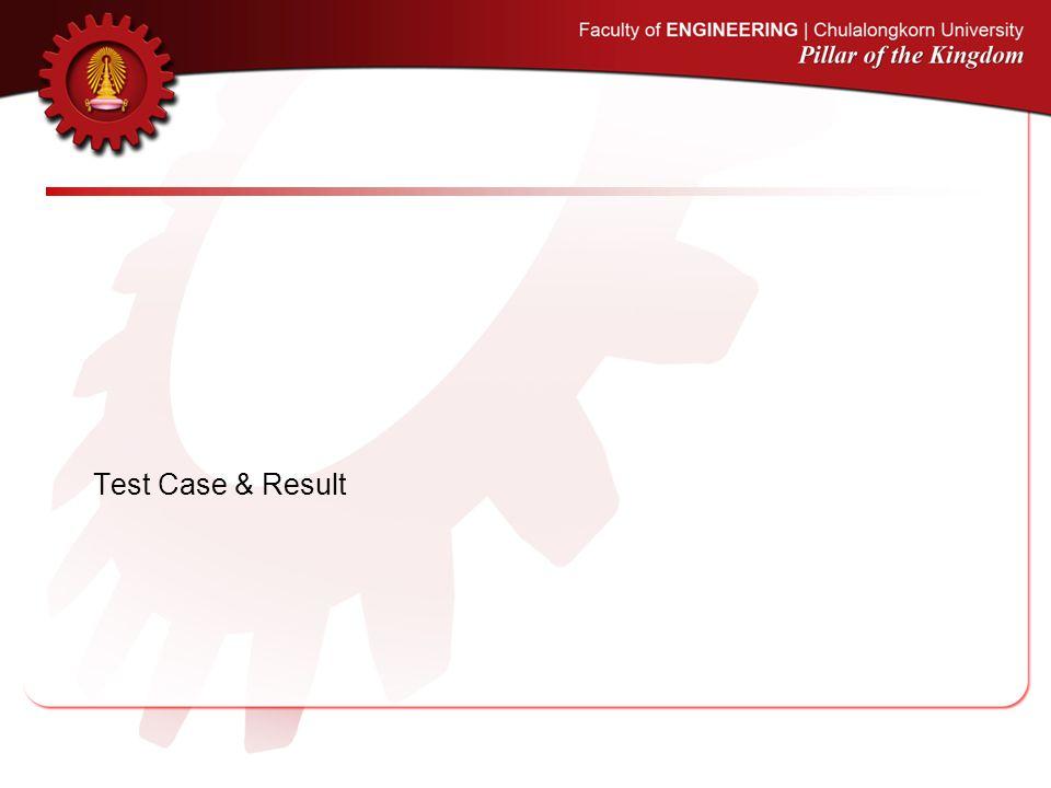 Test Case & Result