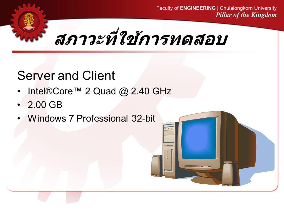 สภาวะที่ใช้การทดสอบ Server and Client Intel®Core™ 2 Quad @ 2.40 GHz 2.00 GB Windows 7 Professional 32-bit