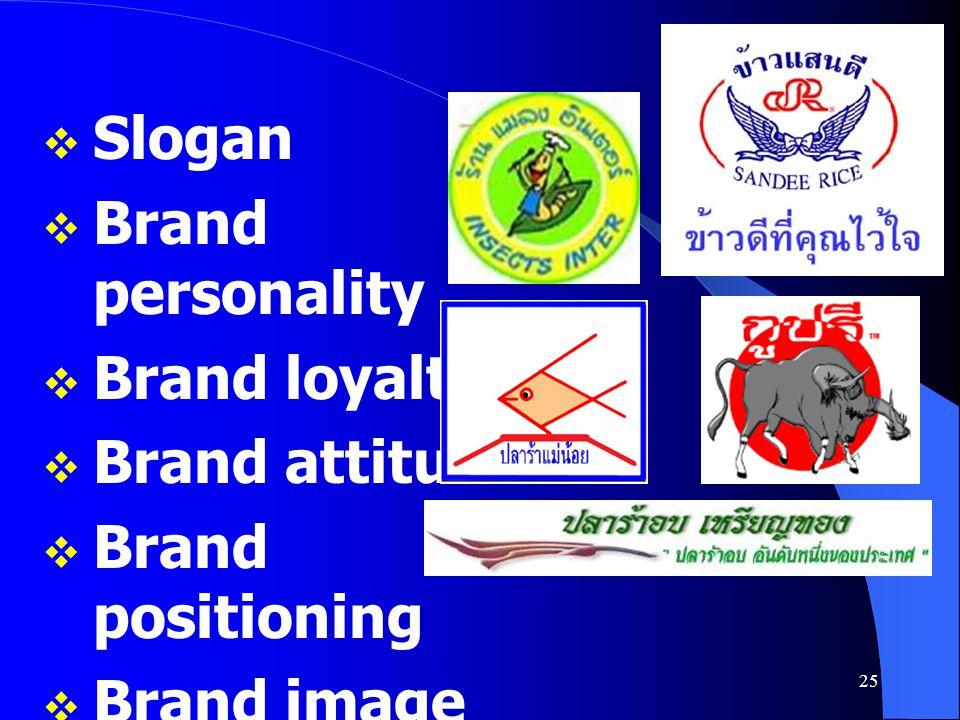 24 Brands  Brands  Brand mark  Logo  Trade mark  Copyrig ht  Patent