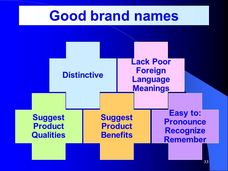 32 Brand strategies Line extensions – เพิ่มผลิตภัณฑ์เดิม โดยใช้ ตราเดิม ( เพิ่มสี ขนาด กลิ่น รูปแบบ ) Brand extensions – เพิ่มผลิตภัณฑ์ใหม่ที่เป็น ผลิ
