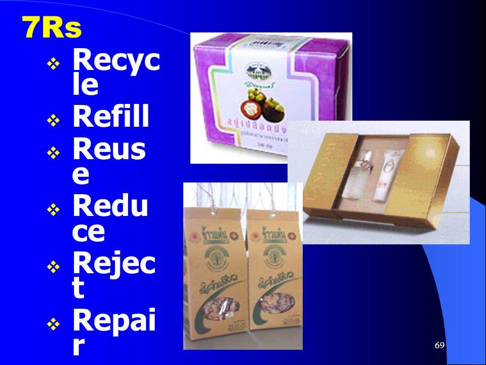 68  นโยบายและกลยุทธ์ของการ บรรจุภัณฑ์  Changing the package  Reuse packaging  Multiple packaging  Packaging the product line  แก้ปัญหา สิ่งแวดล้